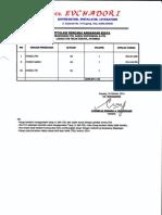 Contoh Rab Pembangunan Jtm, Gardu Dan Jtr. Lokasi Teluk Gurita