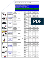 Ip Camera Price List