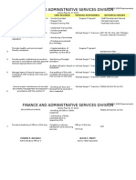 ISO 9001 2008 Requirements - Finance and Admin Services Division