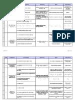 Programa de Seguridad y Salud Ocupacional_Rev 4.xls