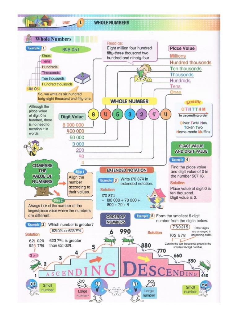 Soalan Sains Darjah 6 Bab 1 - Contoh 84