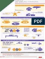 infographie barometre-cegos-climat-stress-qvt