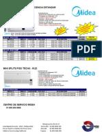 Lista de Precios Climaproyectos - 0414 (1)