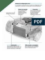 Manual de Ar Condicinado Automotivo