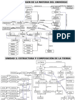 Mapas  conceptuales   bachillerato