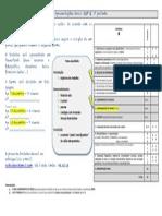 critérios AP oral 12E. 1º P