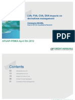 LVA, FVA, CVA, DVA impacts on derivatives management