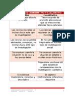 Los Modelos Cuantitativo y Cualitativo Metodologia