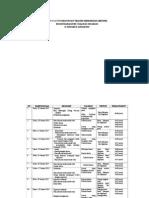 Plan of Action Kelompok IV Praktik Keperawatan Gerontik