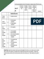Algebra II Ch1 Capacity Matrix