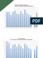 Data Semester 1 Fall 2014