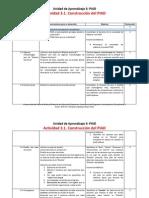 Cuadro Informativo Para Elaborar Producto Parcial Unidad. CONSTRUCCIÓN DE PIAD