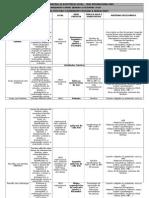 Planejamento CRAS 2014