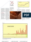 Rice Today Vol. 14, No. 1 Trends in Global Rice Trade