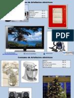 1527-04 Consumo de Artefactos Electricos
