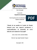 Cuadro de Mando Integral Ecuador