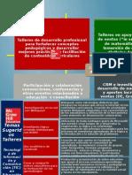 Roles esenciales de apoyo - consultoría académica.pptx