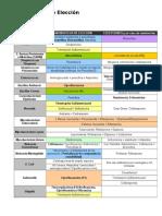 Tabla Antibioticos IDLPT (1)