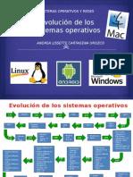 Evolución de Los Sistemas Operativos-AndreaCartagena