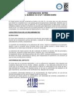 cromo duro niquel quimico comparativa.pdf