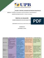 Práctica comparacion ciclo PDCA