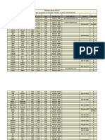 directory ii