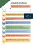 pdf timeline