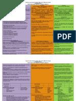 Secuencia primaria alta.doc