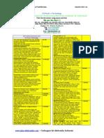 Daftar Harga Kit Dan Komponen Elektronika