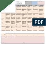 SPS4000 Worksheet 3