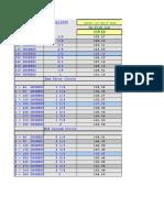 Gann Square of 9 FORMULA | Circle | Stock Market Index