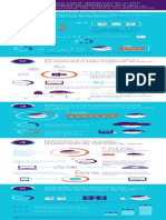 Infographic 5 Pasos Para Determinar Si Los Empleados Deberian Ser Su Principal Preocupacion Por La Seguridad de Datos Corporativos ES