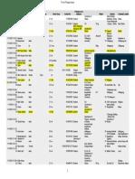 Blood donar list.pdf
