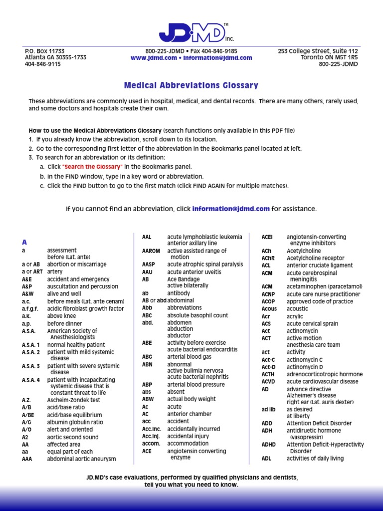 Medical abbreviation ptx - Medical Abbreviation Ptx 37