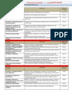 PlaneacionActividades DS SOP 1303 003
