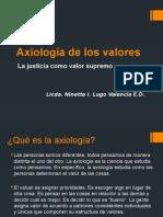 Tema 1.1 Axiología de Los Valores