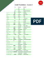 Genki I Vocabulary