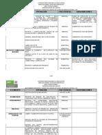 Sct Mantenimiento Preventivo y Correctivo a Equipos de Plantas de Energia Electrica y Ups
