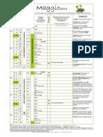 Valore Alimentare CalbiodinamicoMaggio-2014