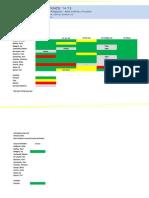 SC Attendance Summary (January 2015)
