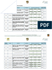 Lista de Proyectos 2011-2014 SanRafael