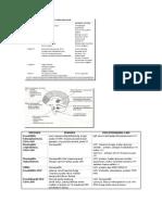 Neuro Print