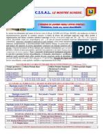 Bozza Scheda 9 Failp orario lavoro 21 luglio.pdf