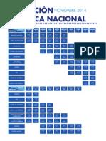 Muestra Cineteca Nacional
