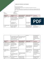 Analisa Proses Interaks1 1