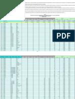 presupuesto nacional 2015 - peru.xls