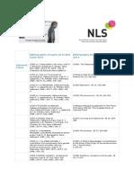 Bibliographie Congres de la NLS Gand 2014.pdf