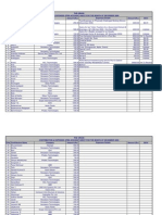 December 2009 - Contribution & Expenses Sheet