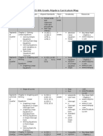 8th grade algebra curriculum map