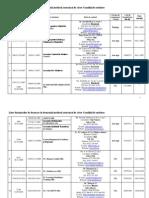 140624_Lista Furnizorilor de Formare Autorizati